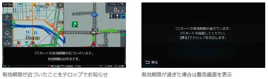 三菱のETC2.0車載器